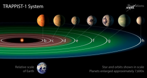 Exoplanets 2